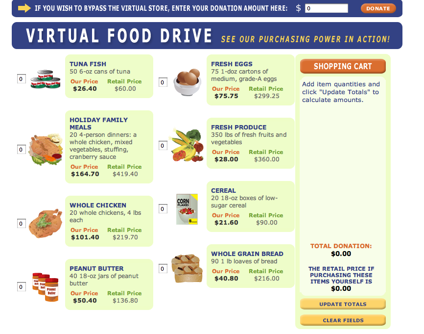 Virtual Food Drive Shopping Cart